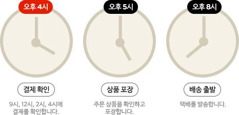 배송 시계